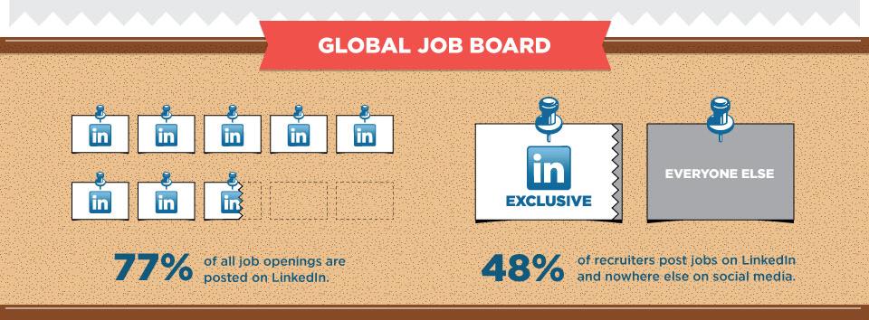 Career-Transition-Linkedin